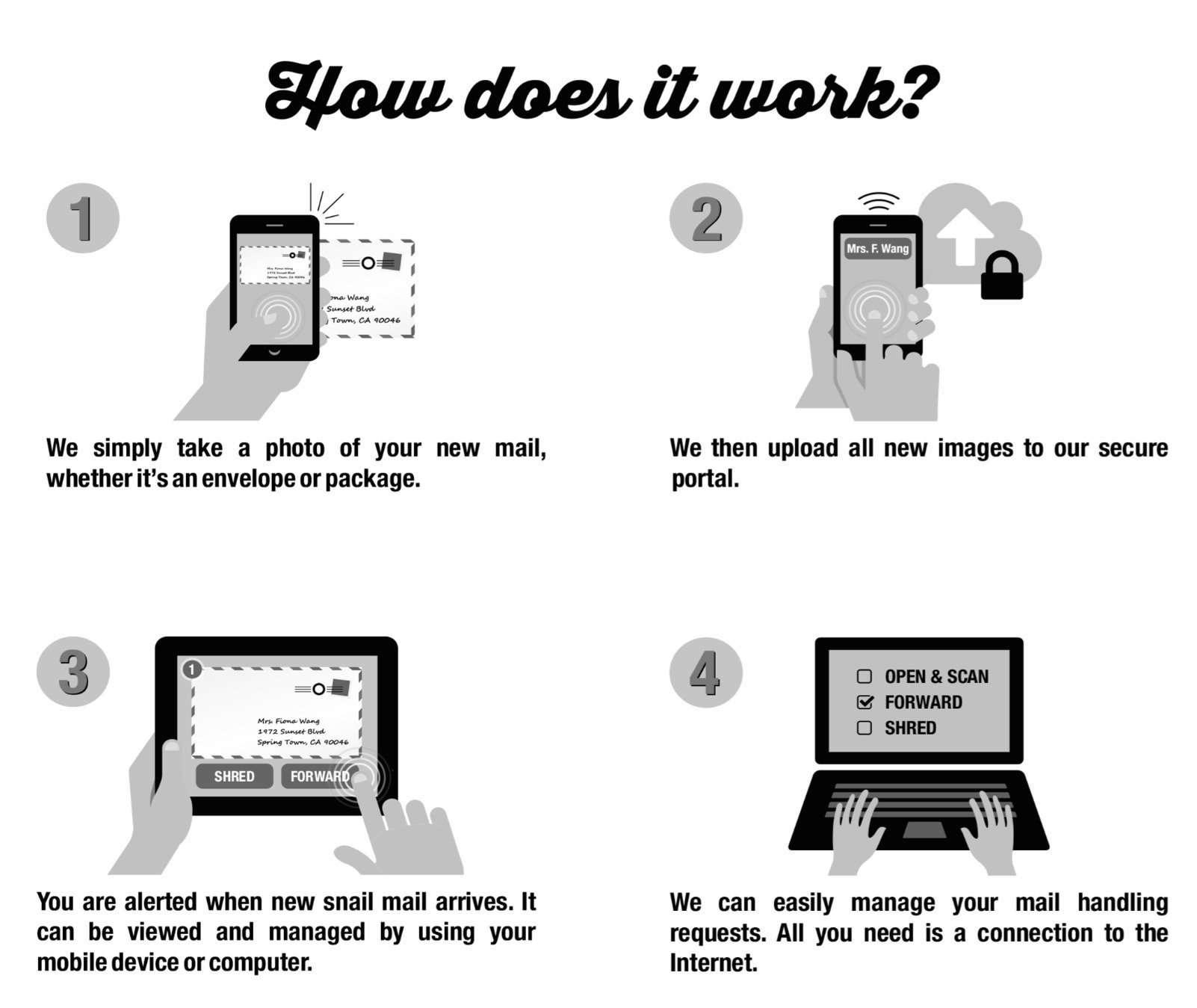 Virtual Mail Venturepoint