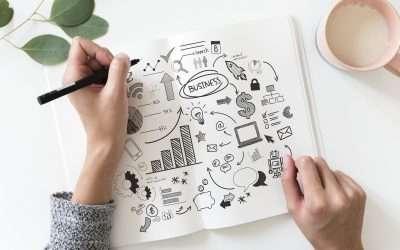 Understanding Creativity for Business Success